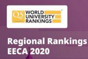 ХНУРЭ В QS University Rankings EECA 2020